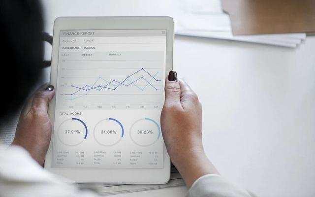 CRM软件应该怎样完善售后服务体系